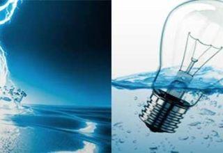 Взаимодействие воды и электричества